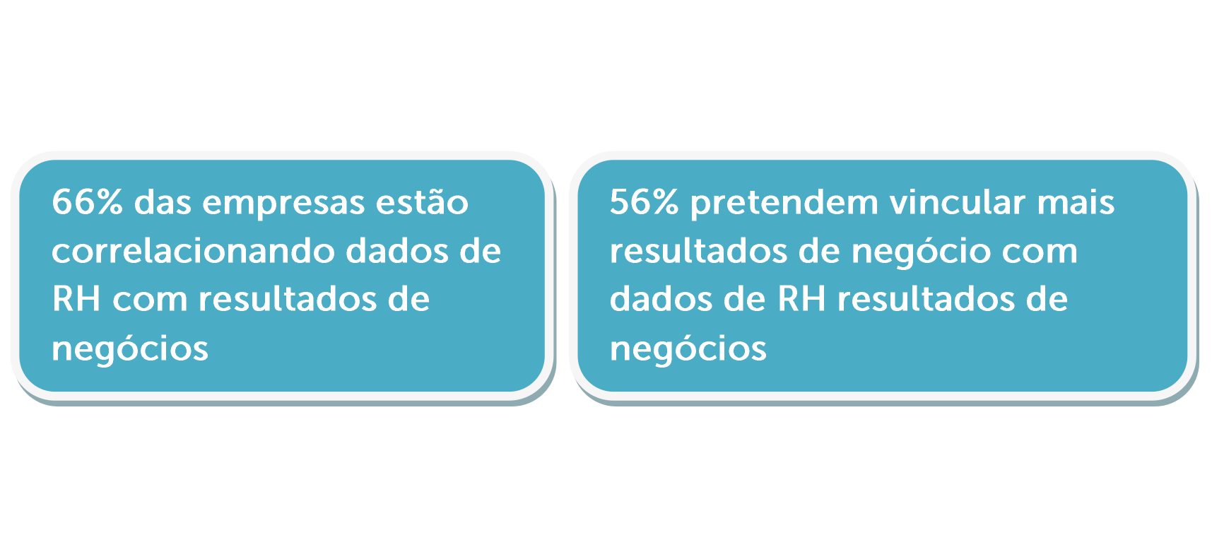 Dados do 2018 Future of HR Technology Report